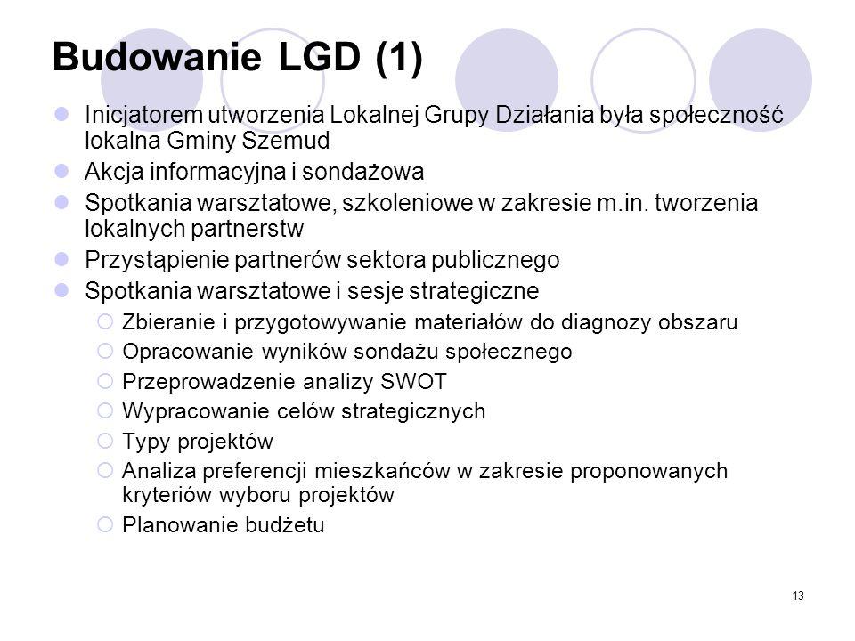 13 Budowanie LGD (1) Inicjatorem utworzenia Lokalnej Grupy Działania była społeczność lokalna Gminy Szemud Akcja informacyjna i sondażowa Spotkania wa