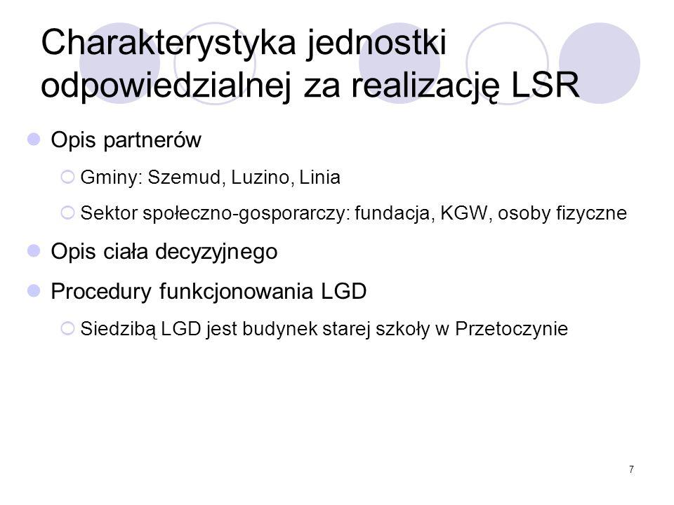 7 Charakterystyka jednostki odpowiedzialnej za realizację LSR Opis partnerów Gminy: Szemud, Luzino, Linia Sektor społeczno-gosporarczy: fundacja, KGW,
