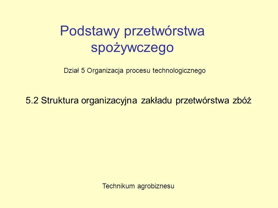 Podstawy przetwórstwa spożywczego Dział 5 Organizacja procesu technologicznego 5.2 Struktura organizacyjna zakładu przetwórstwa zbóż Technikum agrobiznesu