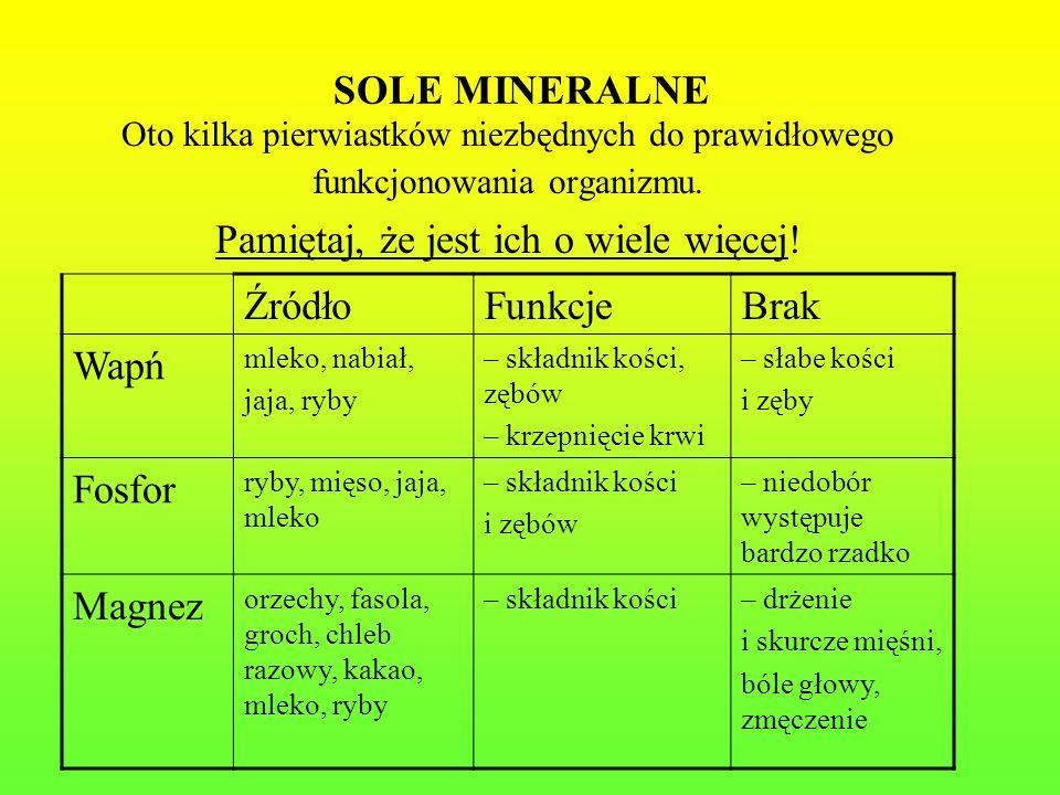 SOLE MINERALNE Oto kilka pierwiastków niezbędnych do prawidłowego funkcjonowania organizmu. Pamiętaj, że jest ich o wiele więcej! ŹródłoFunkcjeBrak Wa
