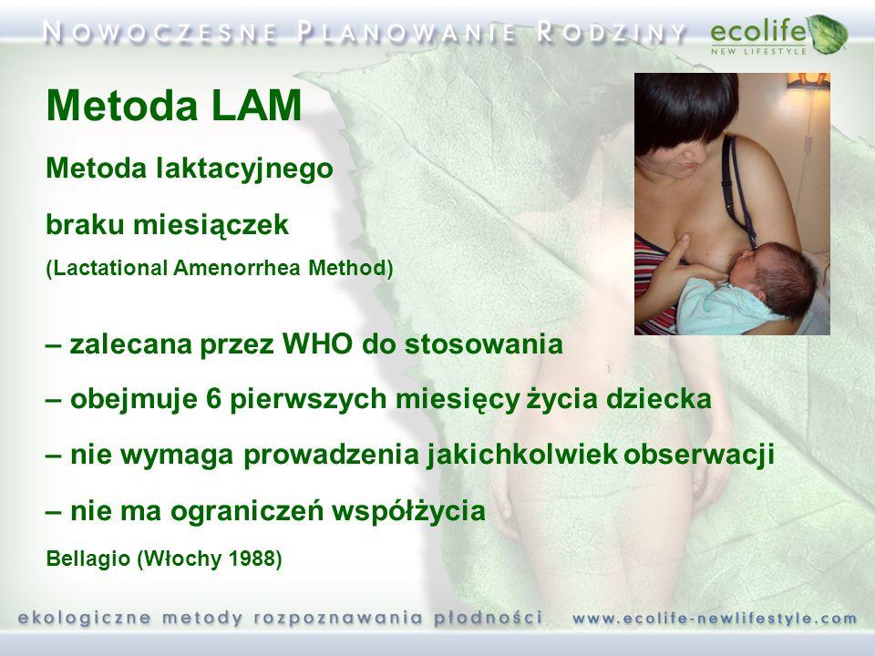 Metoda LAM Metoda laktacyjnego braku miesiączek (Lactational Amenorrhea Method) – zalecana przez WHO do stosowania – obejmuje 6 pierwszych miesięcy ży