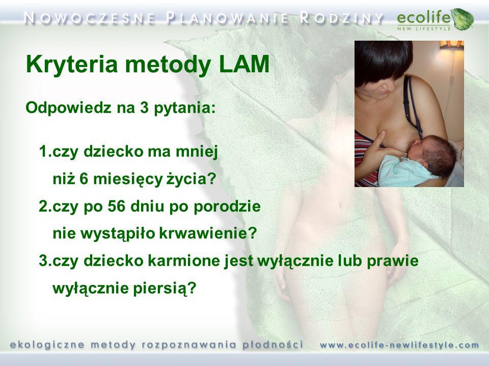 Kryteria metody LAM Odpowiedz na 3 pytania: 1.czy dziecko ma mniej niż 6 miesięcy życia? 2.czy po 56 dniu po porodzie nie wystąpiło krwawienie? 3.czy