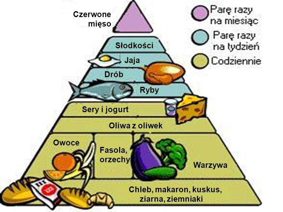 Chleb, makaron, kuskus, ziarna, ziemniaki Warzywa Fasola, orzechy Owoce Oliwa z oliwek Sery i jogurt Ryby Drób Jaja Słodkości Czerwone mięso