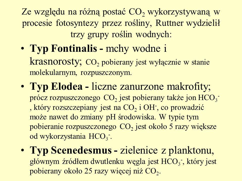 Intensywność fotosyntezy w wodzie zależy od: ilości światła, jego zakresu, powierzchni asymilacyjnej, ilości i charakteru chemicznego dwutlenku węgla.