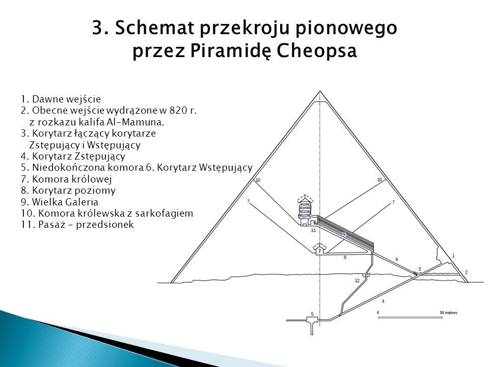 3. Schemat przekroju pionowego przez Piramidę Cheopsa 1. Dawne wejście 2. Obecne wejście wydrążone w 820 r. z rozkazu kalifa Al-Mamuna. 3. Korytarz łą