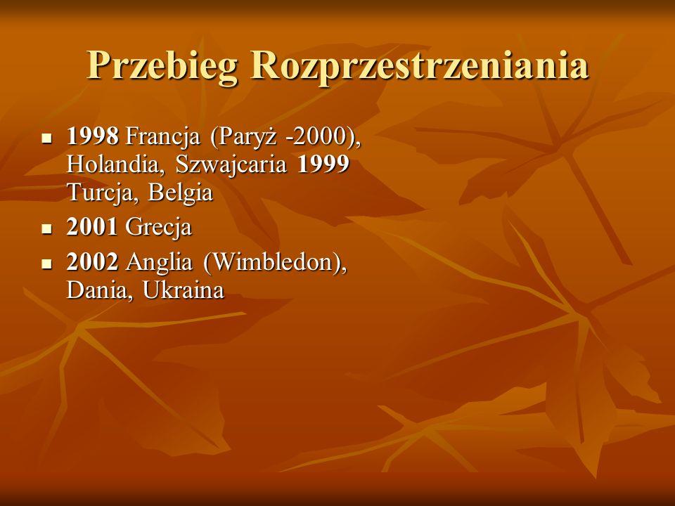Przebieg Rozprzestrzeniania 1998 Francja (Paryż -2000), Holandia, Szwajcaria 1999 Turcja, Belgia 1998 Francja (Paryż -2000), Holandia, Szwajcaria 1999