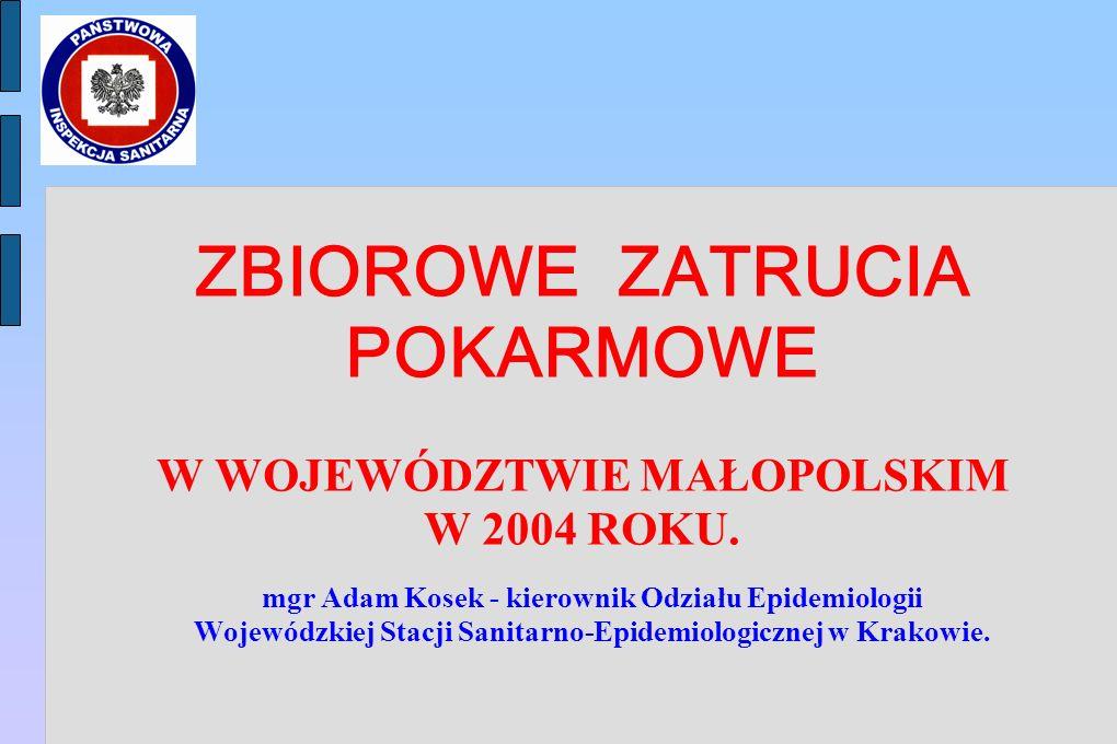 W 2004 roku w województwie małopolskim wystąpiło 60 zbiorowych zatruć i zakażeń pokarmowych, w tym 19 ognisk dwu i trzyosobowych objętych obowiązkiem rejestracji i opracowywania od II półrocza.