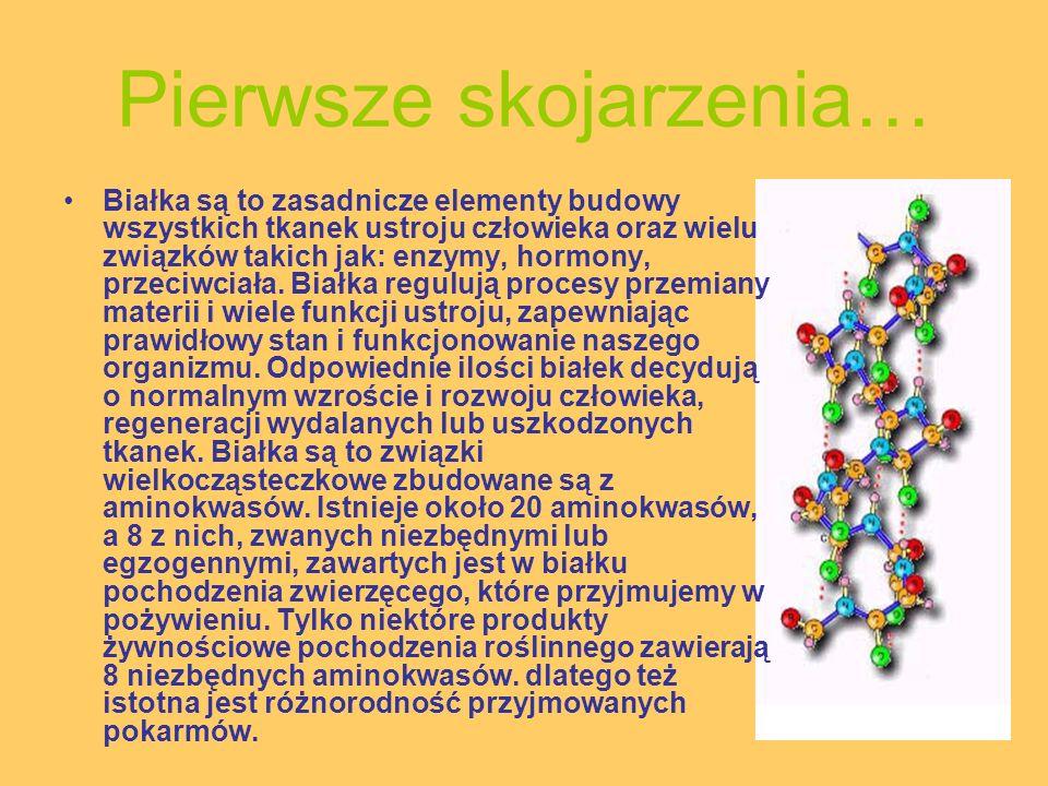 Pierwsze skojarzenia… Białka są to zasadnicze elementy budowy wszystkich tkanek ustroju człowieka oraz wielu związków takich jak: enzymy, hormony, prz