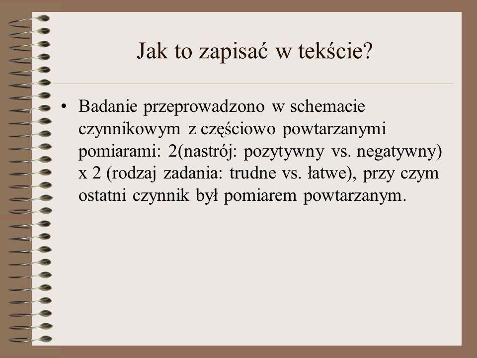 Jak to zapisać w tekście? Badanie przeprowadzono w schemacie czynnikowym z częściowo powtarzanymi pomiarami: 2(nastrój: pozytywny vs. negatywny) x 2 (