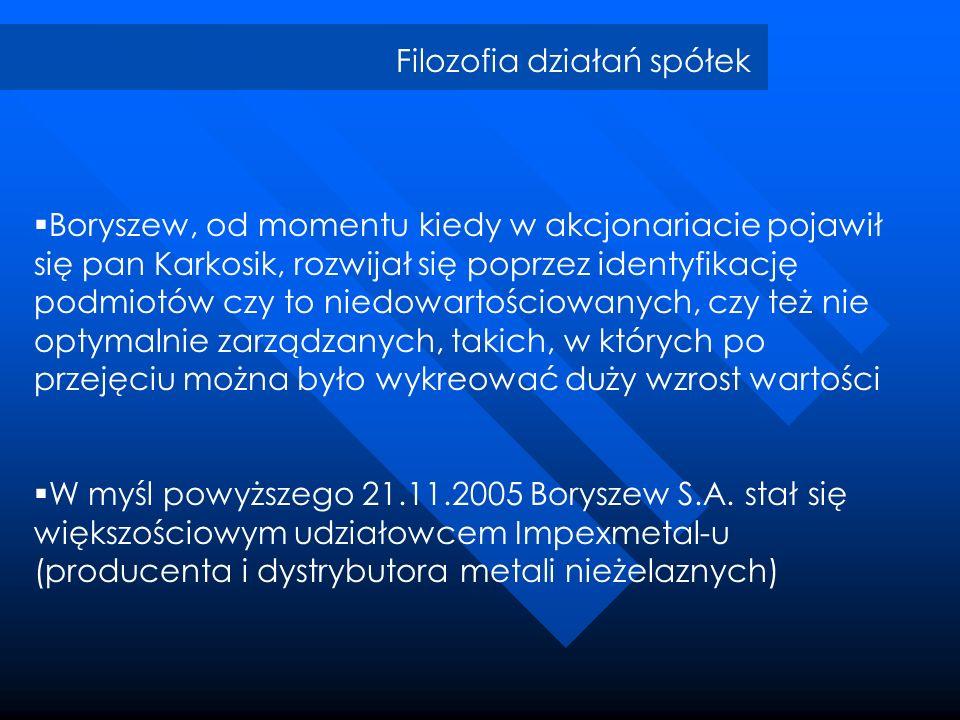Filozofia działań spółek Boryszew, od momentu kiedy w akcjonariacie pojawił się pan Karkosik, rozwijał się poprzez identyfikację podmiotów czy to nied