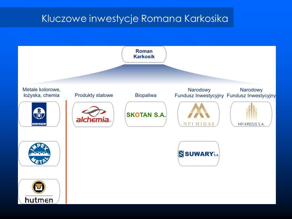 Kluczowe inwestycje Romana Karkosika