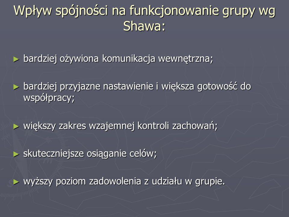 Wpływ spójności na funkcjonowanie grupy wg Shawa: bardziej ożywiona komunikacja wewnętrzna; bardziej ożywiona komunikacja wewnętrzna; bardziej przyjaz