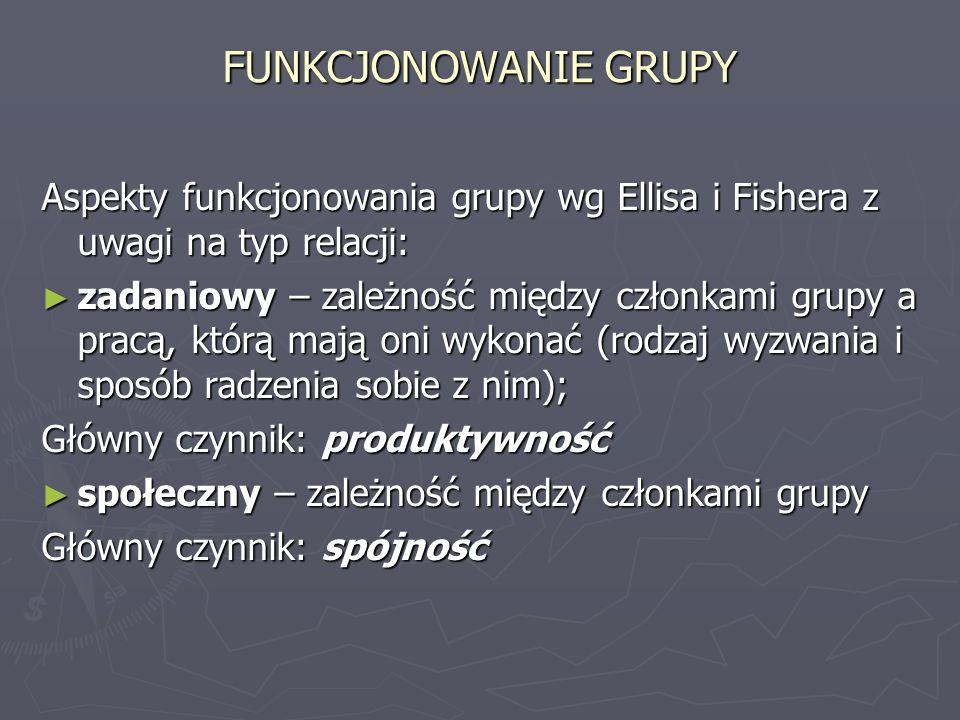 FUNKCJONOWANIE GRUPY Aspekty funkcjonowania grupy wg Ellisa i Fishera z uwagi na typ relacji: zadaniowy – zależność między członkami grupy a pracą, kt
