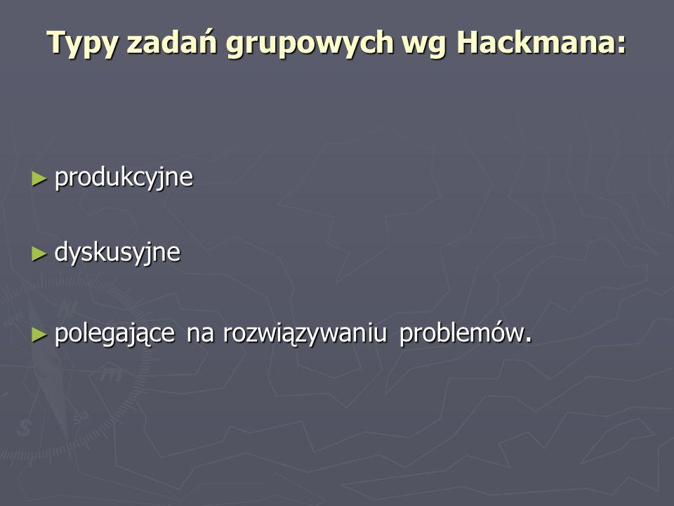 Typy zadań grupowych wg Hackmana: produkcyjne produkcyjne dyskusyjne dyskusyjne polegające na rozwiązywaniu problemów. polegające na rozwiązywaniu pro