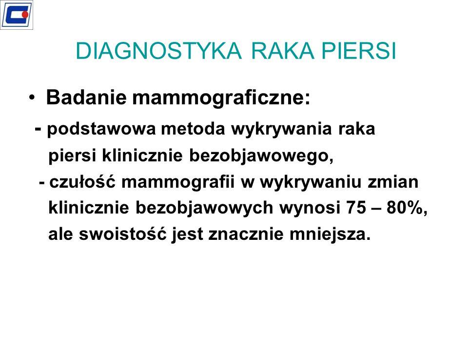 Badanie mammograficzne: - podstawowa metoda wykrywania raka piersi klinicznie bezobjawowego, - czułość mammografii w wykrywaniu zmian klinicznie bezob