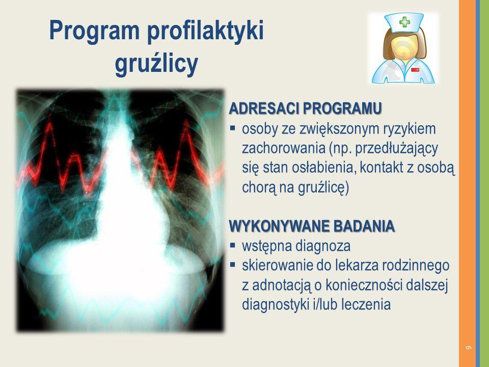 Badania profilaktyczne adresowane do kobiet