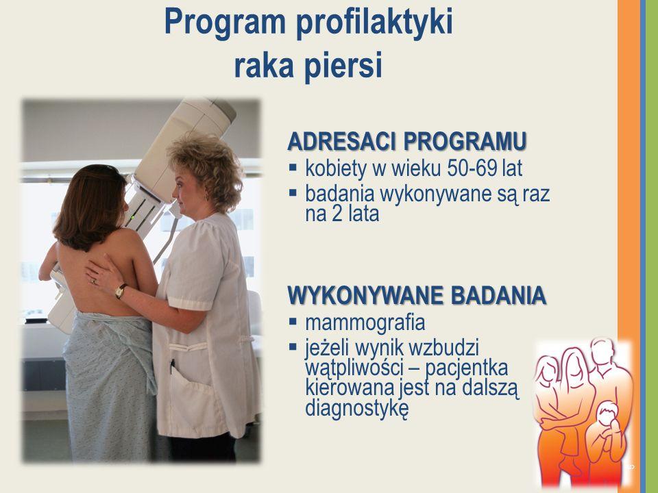 Program profilaktyki raka piersi ADRESACI PROGRAMU kobiety w wieku 50-69 lat badania wykonywane są raz na 2 lata WYKONYWANE BADANIA mammografia jeżeli wynik wzbudzi wątpliwości – pacjentka kierowana jest na dalszą diagnostykę 9