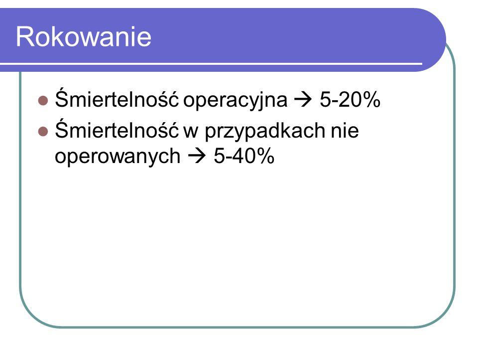 Rokowanie Śmiertelność operacyjna 5-20% Śmiertelność w przypadkach nie operowanych 5-40%