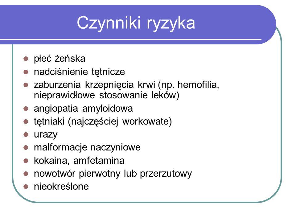 Czynniki ryzyka płeć żeńska nadciśnienie tętnicze zaburzenia krzepnięcia krwi (np. hemofilia, nieprawidłowe stosowanie leków) angiopatia amyloidowa tę