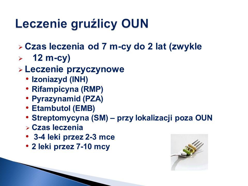 Czas leczenia od 7 m-cy do 2 lat (zwykle 12 m-cy) Leczenie przyczynowe Izoniazyd (INH) Rifampicyna (RMP) Pyrazynamid (PZA) Etambutol (EMB) Streptomycy