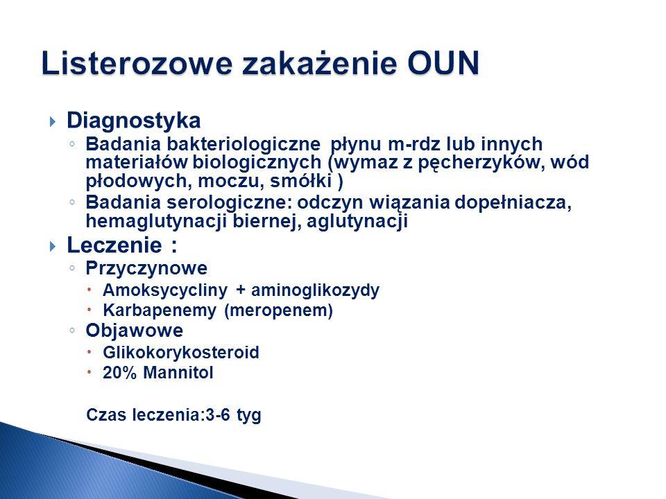 Diagnostyka Badania bakteriologiczne płynu m-rdz lub innych materiałów biologicznych (wymaz z pęcherzyków, wód płodowych, moczu, smółki ) Badania sero