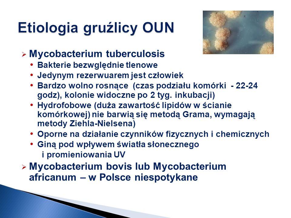 Mycobacterium tuberculosis Bakterie bezwględnie tlenowe Jedynym rezerwuarem jest człowiek Bardzo wolno rosnące (czas podziału komórki - 22-24 godz), k