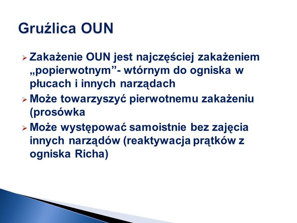 Zakażenie OUN jest najczęściej zakażeniem popierwotnym- wtórnym do ogniska w płucach i innych narządach Może towarzyszyć pierwotnemu zakażeniu (prosów