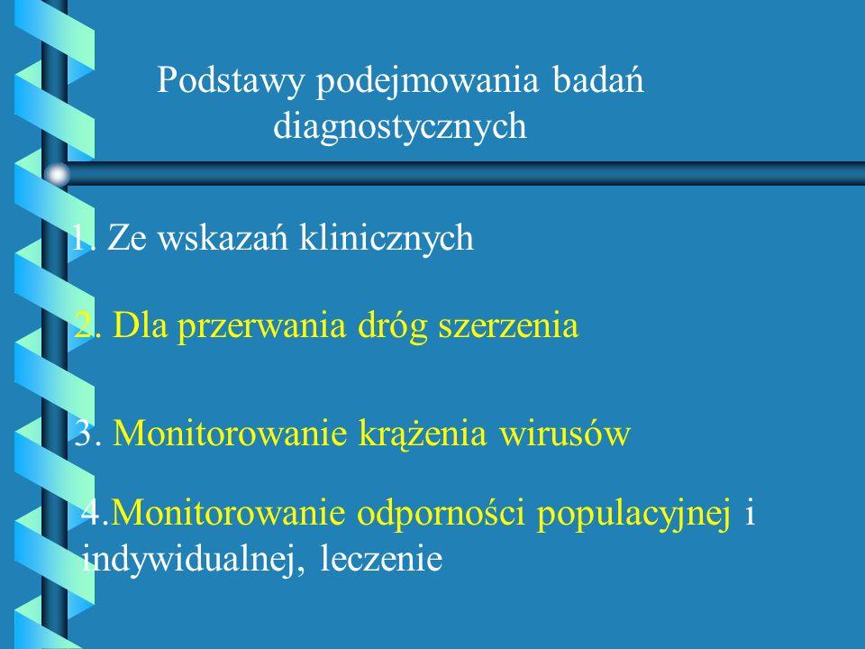 Podstawy podejmowania badań diagnostycznych 1. Ze wskazań klinicznych 2. Dla przerwania dróg szerzenia 3. Monitorowanie krążenia wirusów 4.Monitorowan