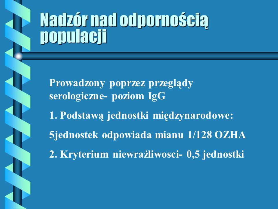 Nadzór nad odpornością populacji Prowadzony poprzez przeglądy serologiczne- poziom IgG 1. Podstawą jednostki międzynarodowe: 5jednostek odpowiada mian