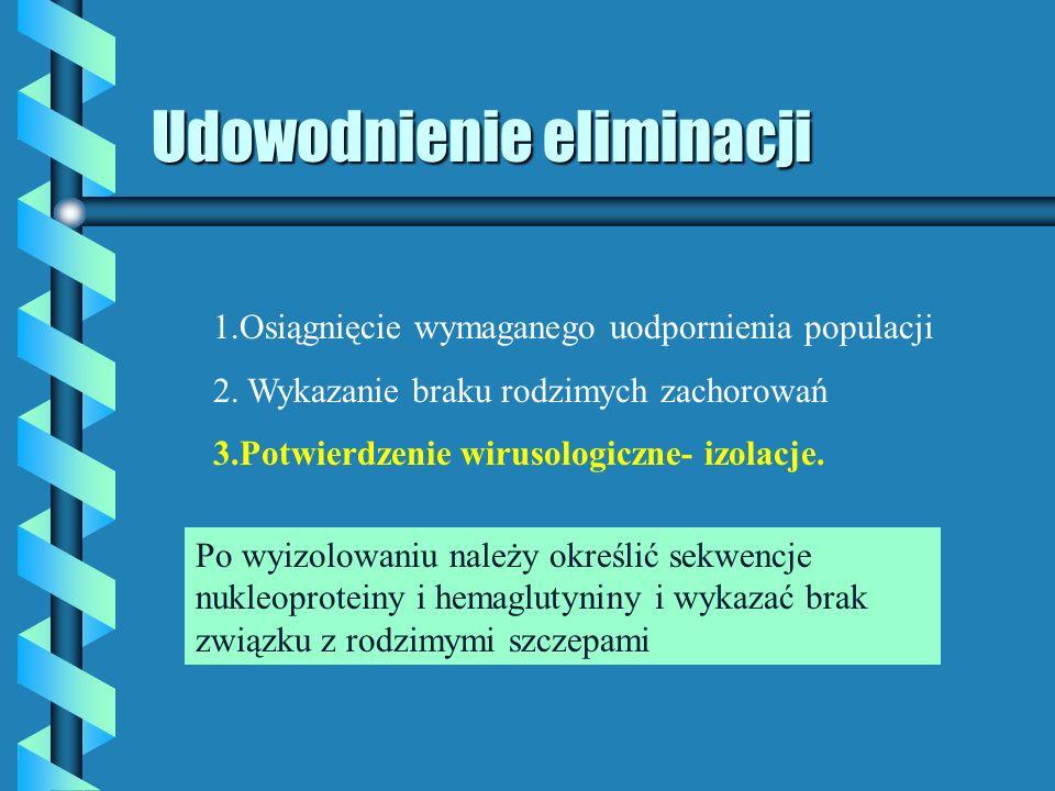 Udowodnienie eliminacji 1.Osiągnięcie wymaganego uodpornienia populacji 2. Wykazanie braku rodzimych zachorowań 3.Potwierdzenie wirusologiczne- izolac