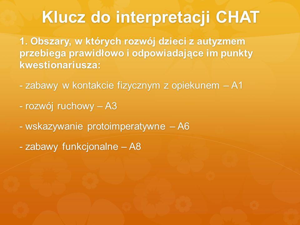 Klucz do interpretacji CHAT 2.