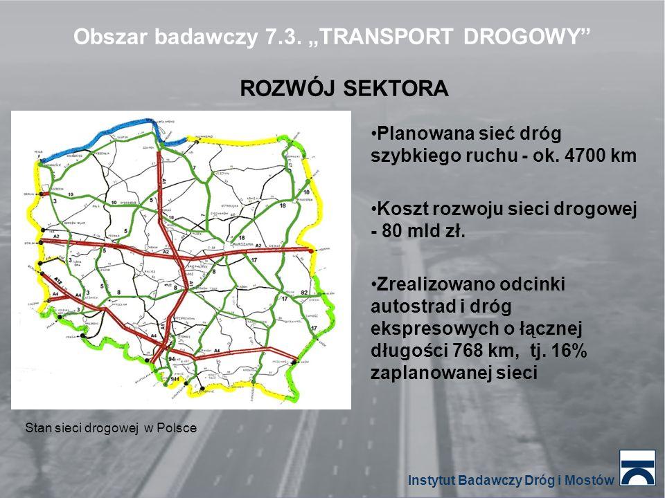 Obszar badawczy 7.3. TRANSPORT DROGOWY Stan sieci drogowej w Polsce ROZWÓJ SEKTORA Planowana sieć dróg szybkiego ruchu - ok. 4700 km Koszt rozwoju sie