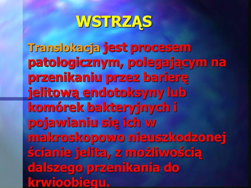 WSTRZĄS Translokacja jest procesem patologicznym, polegającym na przenikaniu przez barierę jelitową endotoksyny lub komórek bakteryjnych i pojawianiu