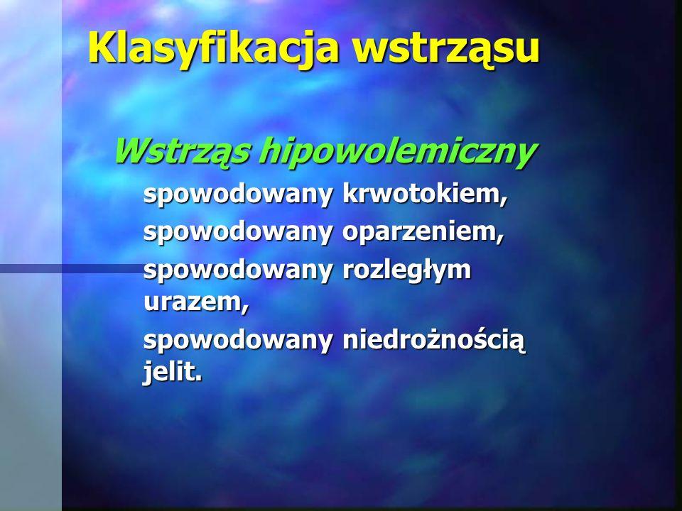 Klasyfikacja wstrząsu Wstrząs hipowolemiczny spowodowany krwotokiem, spowodowany oparzeniem, spowodowany rozległym urazem, spowodowany niedrożnością j