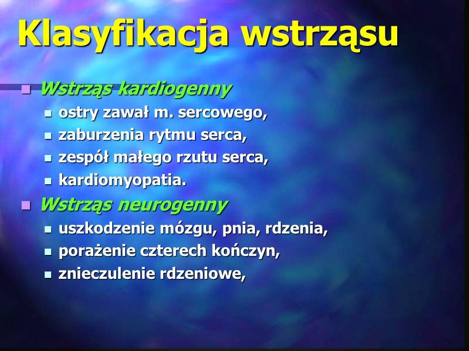 Klasyfikacja wstrząsu cd.Wstrząs septyczny Wstrząs septyczny Wywołany zakażeniem (np.
