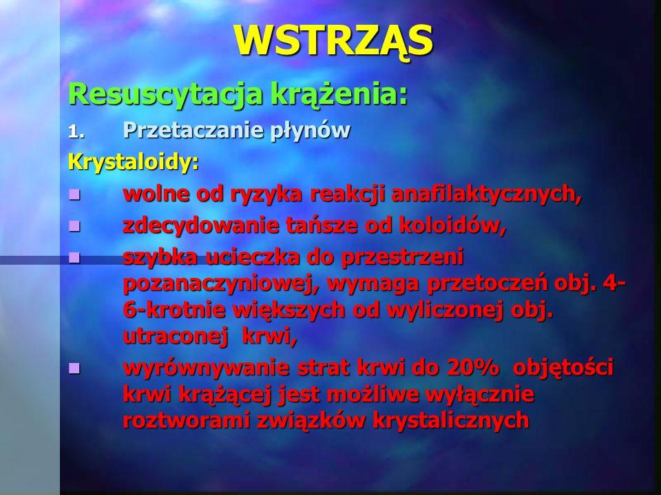 WSTRZĄS Resuscytacja krążenia: 1. Przetaczanie płynów Krystaloidy: wolne od ryzyka reakcji anafilaktycznych, wolne od ryzyka reakcji anafilaktycznych,
