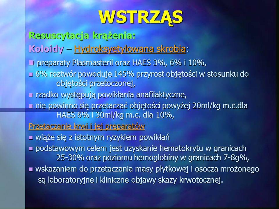 WSTRZĄS Resuscytacja krążenia: Koloidy – Hydroksyetylowana skrobia: preparaty Plasmasteril oraz HAES 3%, 6% i 10%, preparaty Plasmasteril oraz HAES 3%