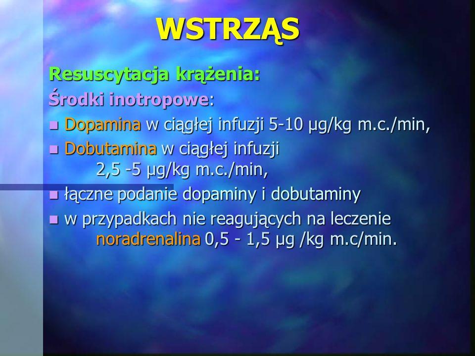 WSTRZĄS Resuscytacja krążenia: Środki inotropowe: Dopamina w ciągłej infuzji 5-10 μg/kg m.c./min, Dopamina w ciągłej infuzji 5-10 μg/kg m.c./min, Dobu