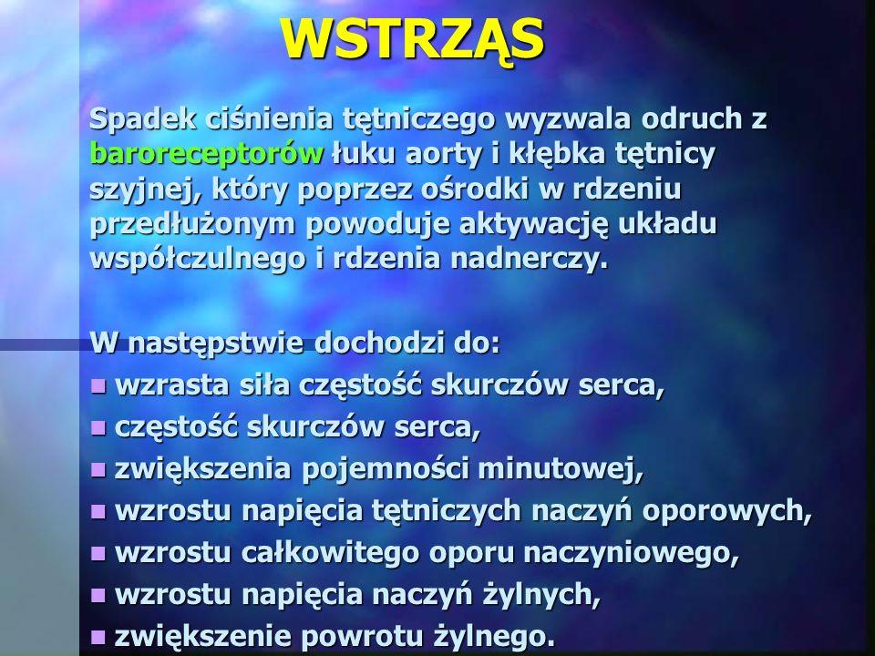 WSTRZĄS 3.