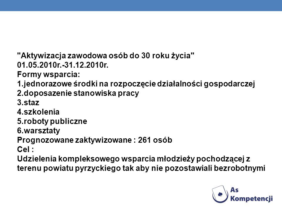 Aktywizacja zawodowa osób do 30 roku życia 01.05.2010r.-31.12.2010r.
