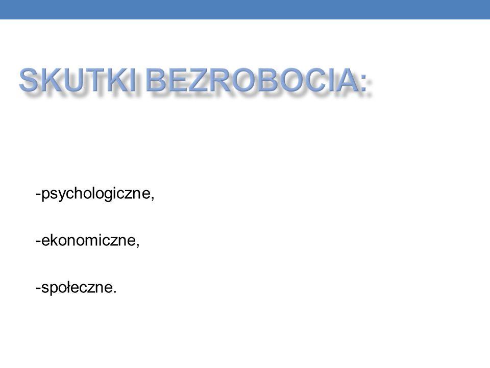 -psychologiczne, -ekonomiczne, -społeczne.