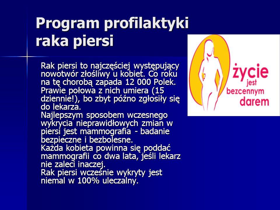 Program profilaktyki raka piersi Rak piersi to najczęściej występujący nowotwór złośliwy u kobiet. Co roku na tę chorobą zapada 12 000 Polek. Prawie p