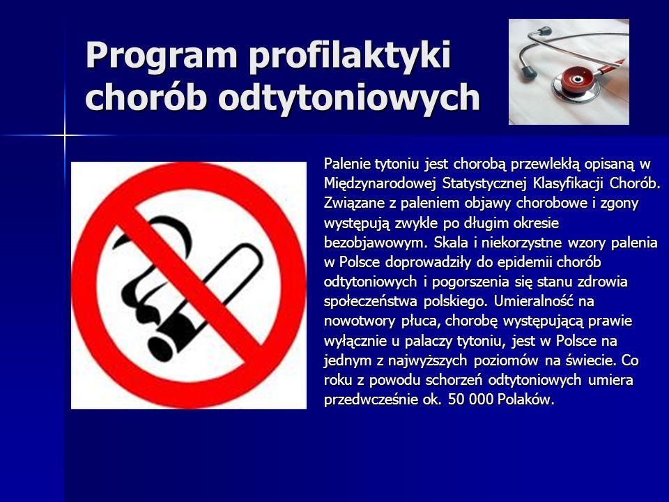 Program profilaktyki chorób odtytoniowych ADRESACI PROGRAMU palacze papierosów palacze papierosów WYKONYWANE BADANIA pomiar masy ciała i wzrostu pomiar masy ciała i wzrostu pomiar ciśnienia tętniczego krwi pomiar ciśnienia tętniczego krwi spirometria (raz na 3 lata) spirometria (raz na 3 lata) skierowanie na terapię odwykową skierowanie na terapię odwykową