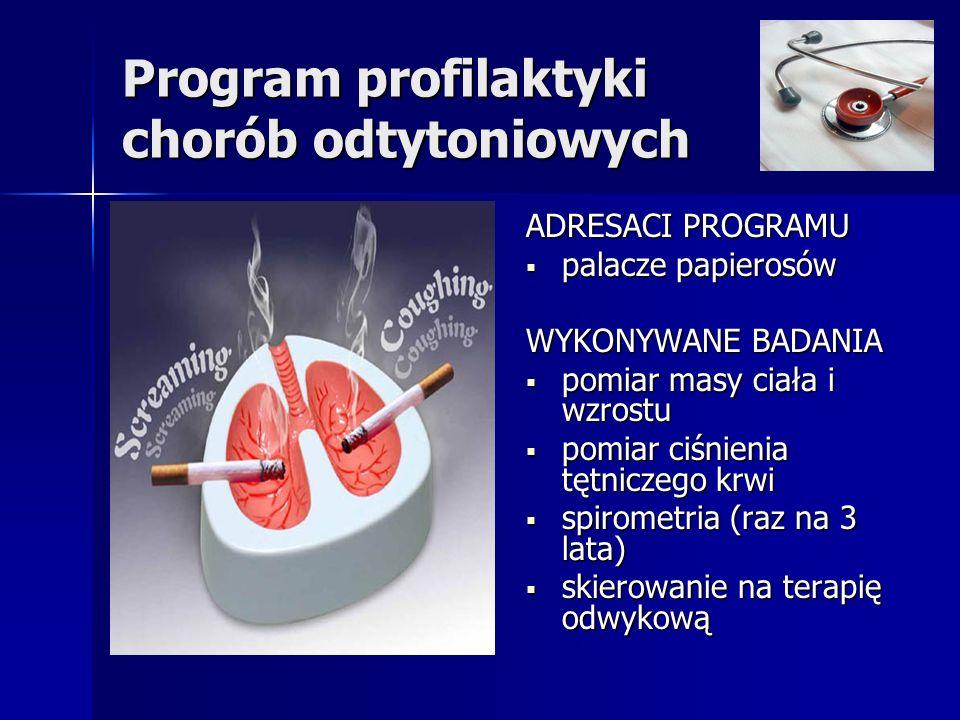 Program profilaktyki chorób odtytoniowych ADRESACI PROGRAMU palacze papierosów palacze papierosów WYKONYWANE BADANIA pomiar masy ciała i wzrostu pomia