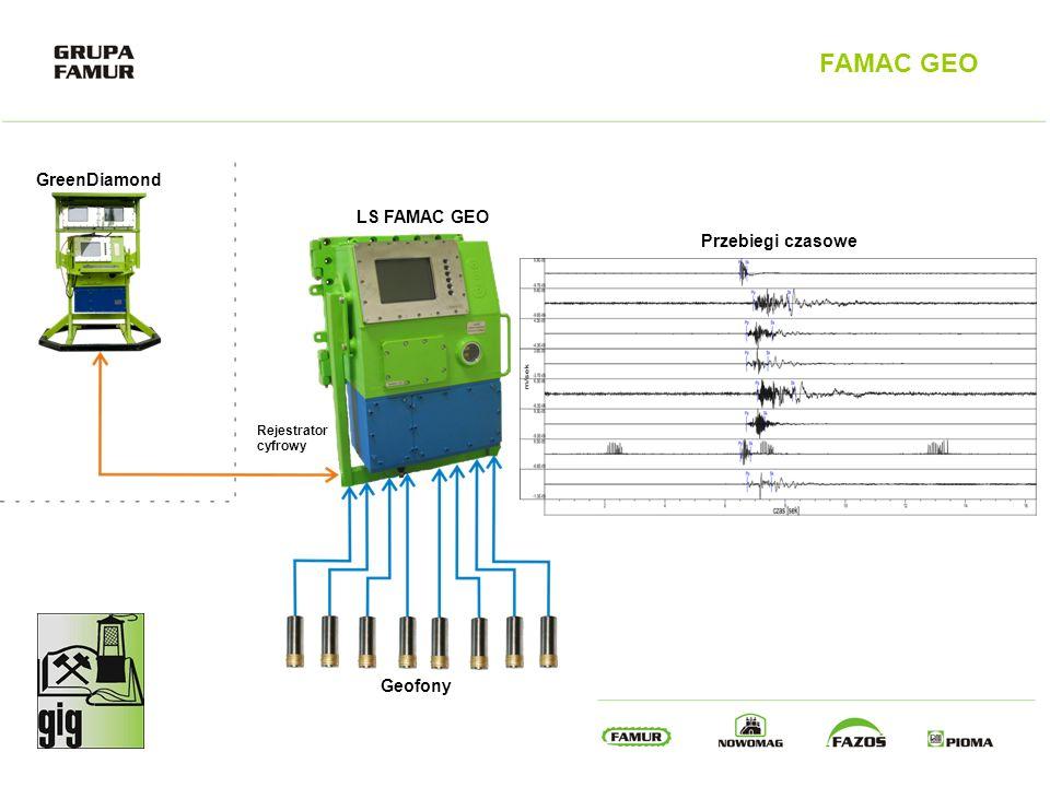FAMAC GEO GreenDiamond LS FAMAC GEO Rejestrator cyfrowy Geofony Przebiegi czasowe