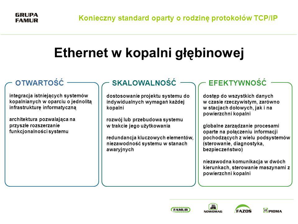 e-kopalnia – system opracowany przez Grupę Famur światłowód jednomodowy – 1Gbps światłowód wielomodowy – 100Mbps przewód iskrobezpieczny komunikacja bezprzewodowa (WiFi) e- transport e-kompleks odstawa urobku istniejące oraz przyszłe systemy dowolnych producentów Access Point kamera Local Station serwer dołowy GreenDiamond