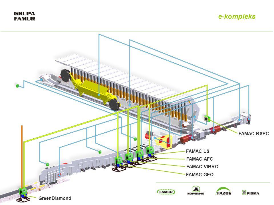 e-kompleks: elementy systemu GreenDiamond FAMAC VIBRO FAMAC GEO FAMAC AFC FAMAC RSPC ciągły monitoring zjawisk sejsmicznych zachodzących w obrębie eksploatowanej ściany wydobywczej wibrodiagnostyka on-line napędów maszyn kompleksu ścianowego, wykrywanie stanów przedawaryjnych monitoring ciśnienia w podporach hydraulicznych integracja układów sterowania maszyn kompleksu ścianowego kompleksowe zarządzanie pracą oddziału wydobywczego ciągły monitoring stref potencjalnych zagrożeń archiwizacja zbieranych informacji, przesył danych na powierzchnię kopalni