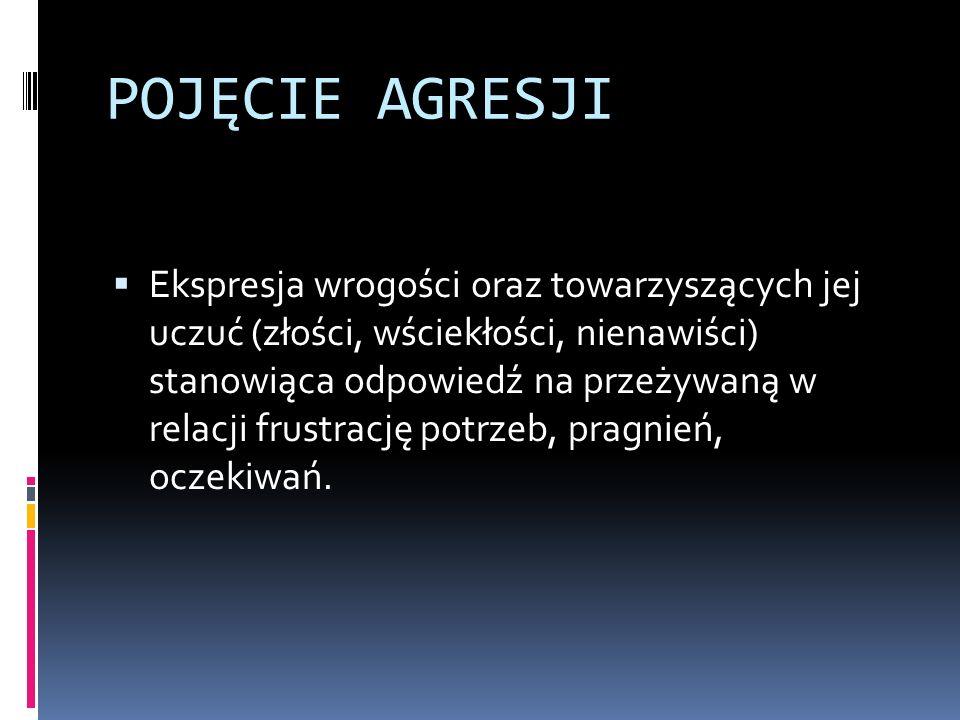 POJĘCIE AGRESJI Ekspresja wrogości oraz towarzyszących jej uczuć (złości, wściekłości, nienawiści) stanowiąca odpowiedź na przeżywaną w relacji frustr