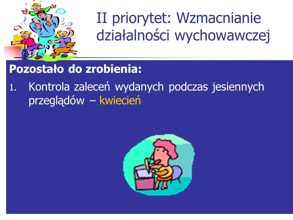 II priorytet: Wzmacnianie działalności wychowawczej Dotychczasowe działania: 1.