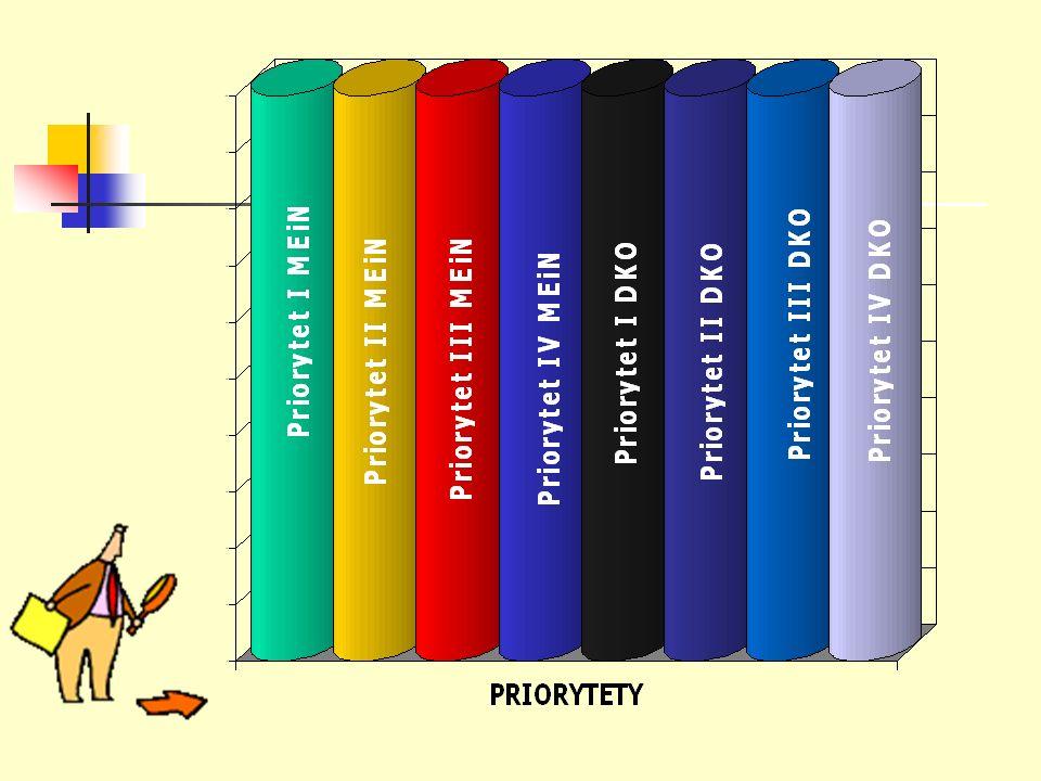 Kuratorium Oświaty Stopień realizacji priorytetów obowiązujących w roku szkolnym 2005/2006